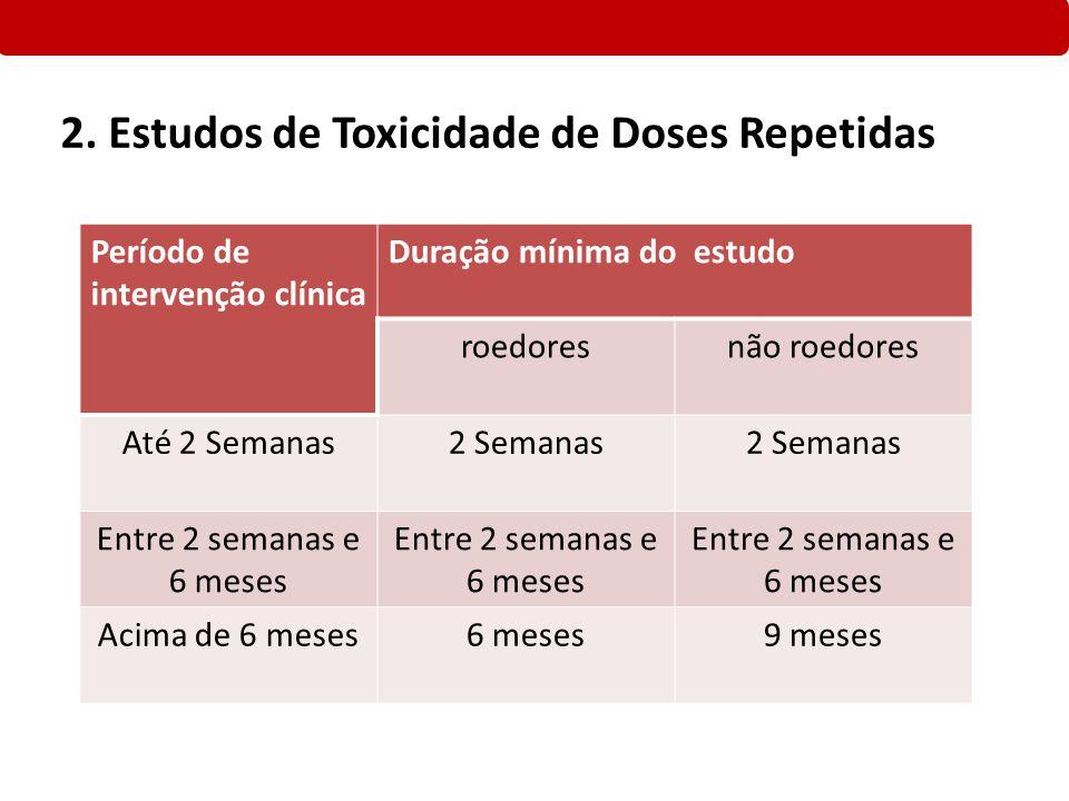 2. Estudos de Toxicidade de Doses Repetidas Período de intervenção clínica Duração mínima do estudo roedoresnão roedores Até 2 Semanas2 Semanas Entre