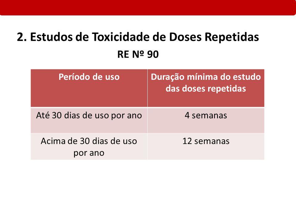 2. Estudos de Toxicidade de Doses Repetidas Período de usoDuração mínima do estudo das doses repetidas Até 30 dias de uso por ano4 semanas Acima de 30
