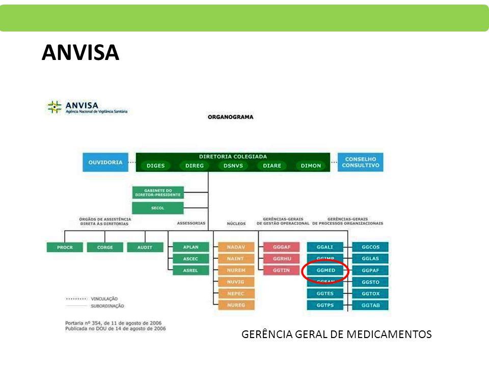 ANVISA GERÊNCIA GERAL DE MEDICAMENTOS