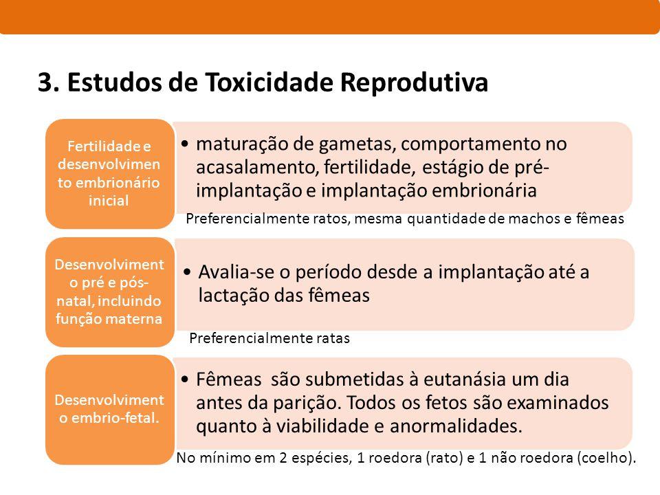 3. Estudos de Toxicidade Reprodutiva maturação de gametas, comportamento no acasalamento, fertilidade, estágio de pré- implantação e implantação embri