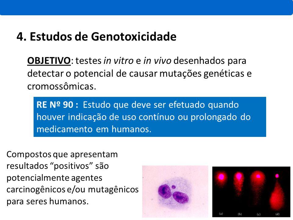 4. Estudos de Genotoxicidade OBJETIVO: testes in vitro e in vivo desenhados para detectar o potencial de causar mutações genéticas e cromossômicas. RE