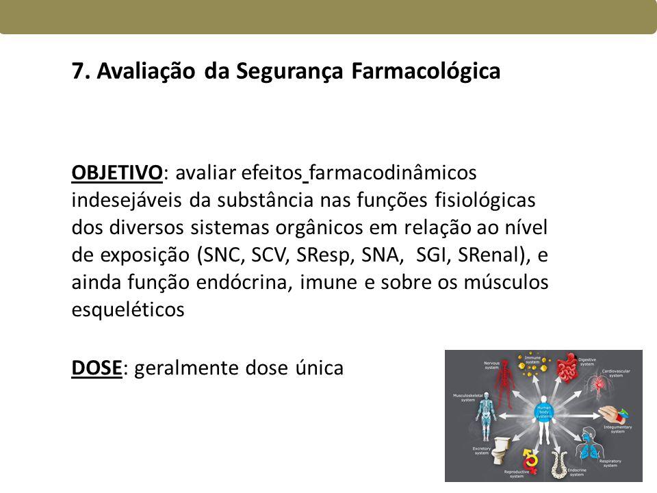 7. Avaliação da Segurança Farmacológica OBJETIVO: avaliar efeitos farmacodinâmicos indesejáveis da substância nas funções fisiológicas dos diversos si