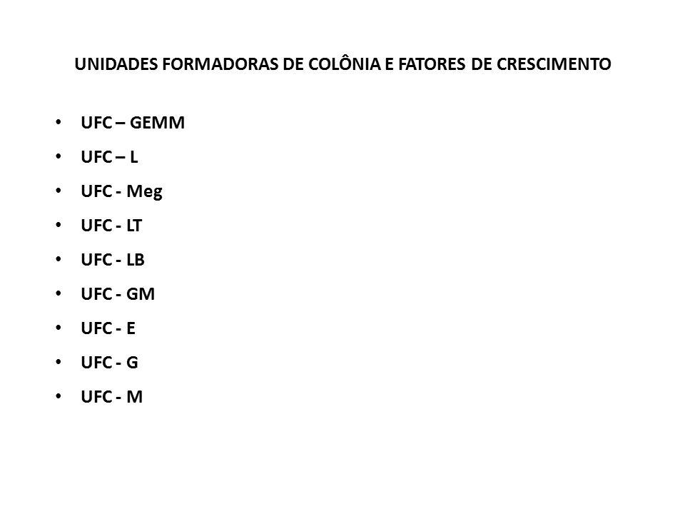 UNIDADES FORMADORAS DE COLÔNIAS (UFC)