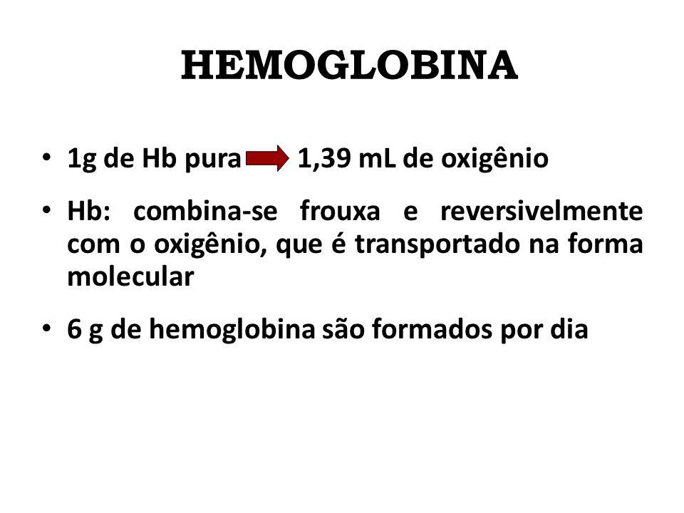 HEMOGLOBINA pigmento carreador de oxigênio valores normais: 16g/dL ( ♂ ) e 14g/dL ( ♀ ) concentração máx.: 34g/dL (limite metabólico do processo de fo