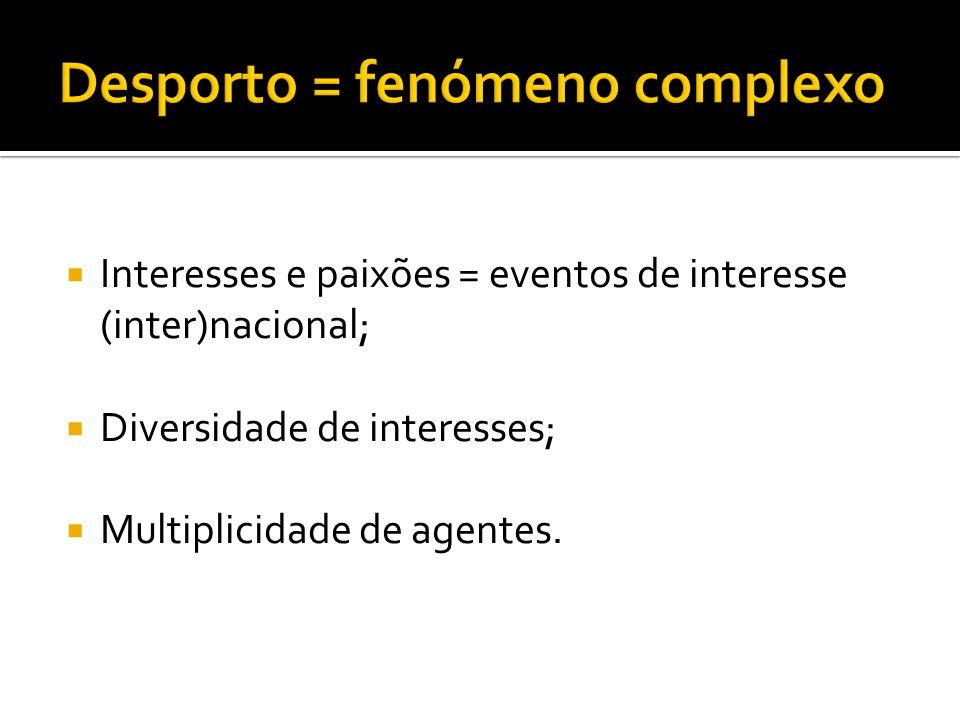 Interesses e paixões = eventos de interesse (inter)nacional;  Diversidade de interesses;  Multiplicidade de agentes.