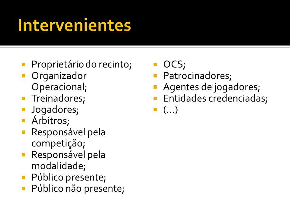  Proprietário do recinto;  Organizador Operacional;  Treinadores;  Jogadores;  Árbitros;  Responsável pela competição;  Responsável pela modali