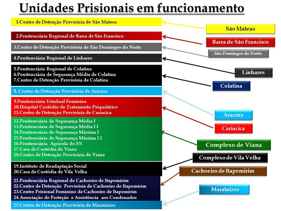 Barra de São Francisco Colatina Complexo de Vila Velha Complexo de Viana Linhares Cachoeiro de Itapemirim 2.Penitenciária Regional de Barra de São Fra