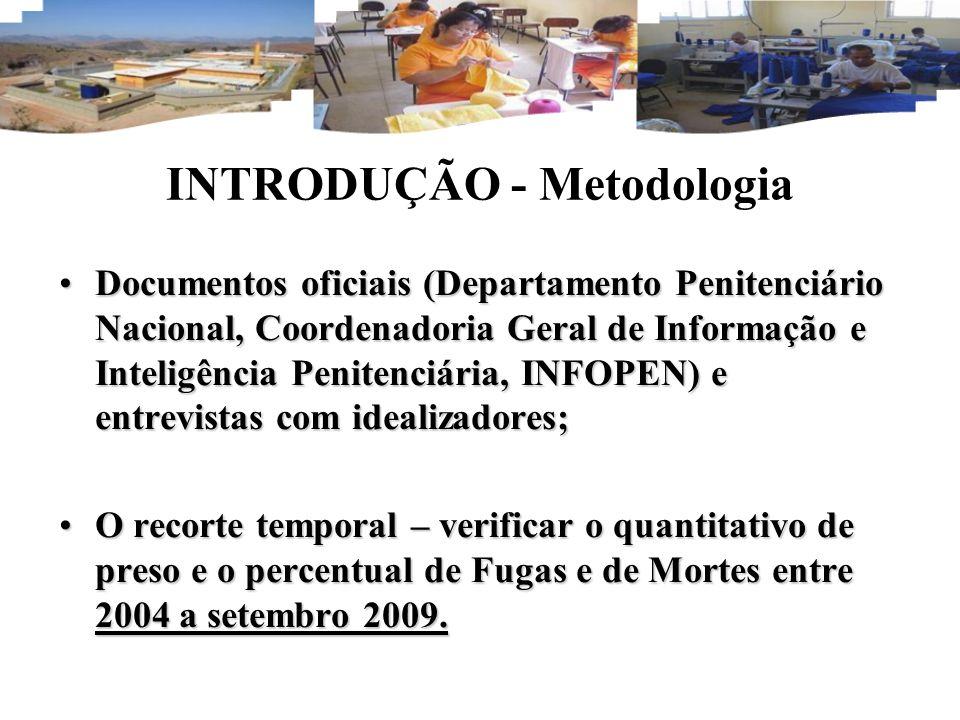 INTRODUÇÃO - Metodologia Documentos oficiais (Departamento Penitenciário Nacional, Coordenadoria Geral de Informação e Inteligência Penitenciária, INF