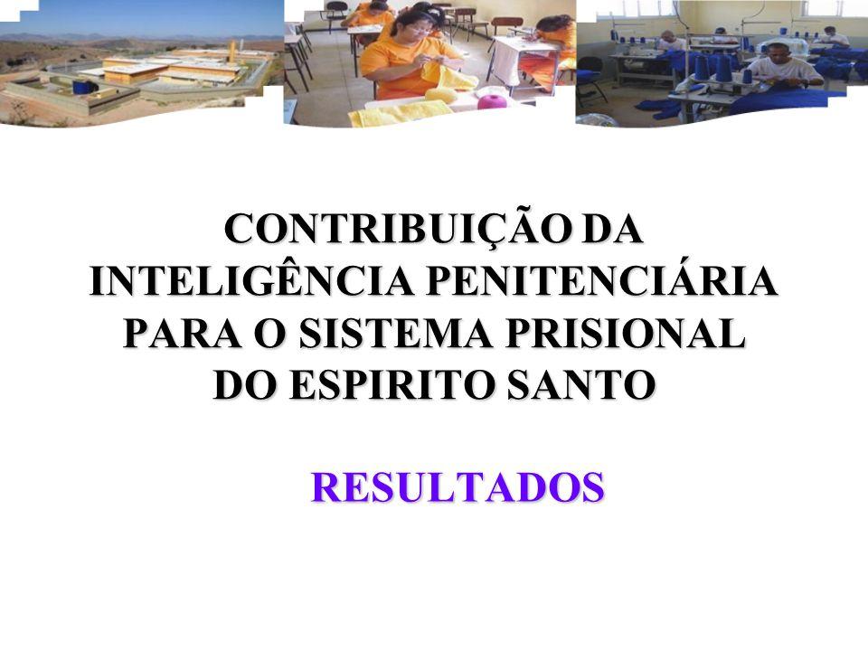 CONTRIBUIÇÃO DA INTELIGÊNCIA PENITENCIÁRIA PARA O SISTEMA PRISIONAL DO ESPIRITO SANTO RESULTADOS