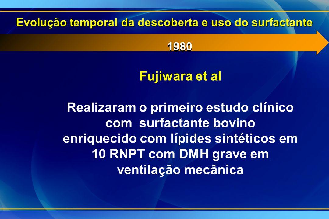 Evolução temporal da descoberta e uso do surfactante 1980 Fujiwara et al Realizaram o primeiro estudo clínico com surfactante bovino enriquecido com l