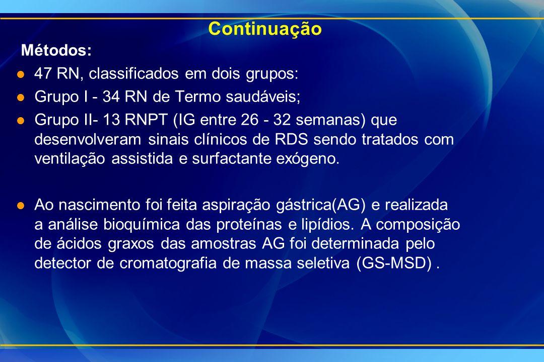 Continuação Métodos: l 47 RN, classificados em dois grupos: l Grupo I - 34 RN de Termo saudáveis; l Grupo II- 13 RNPT (IG entre 26 - 32 semanas) que d