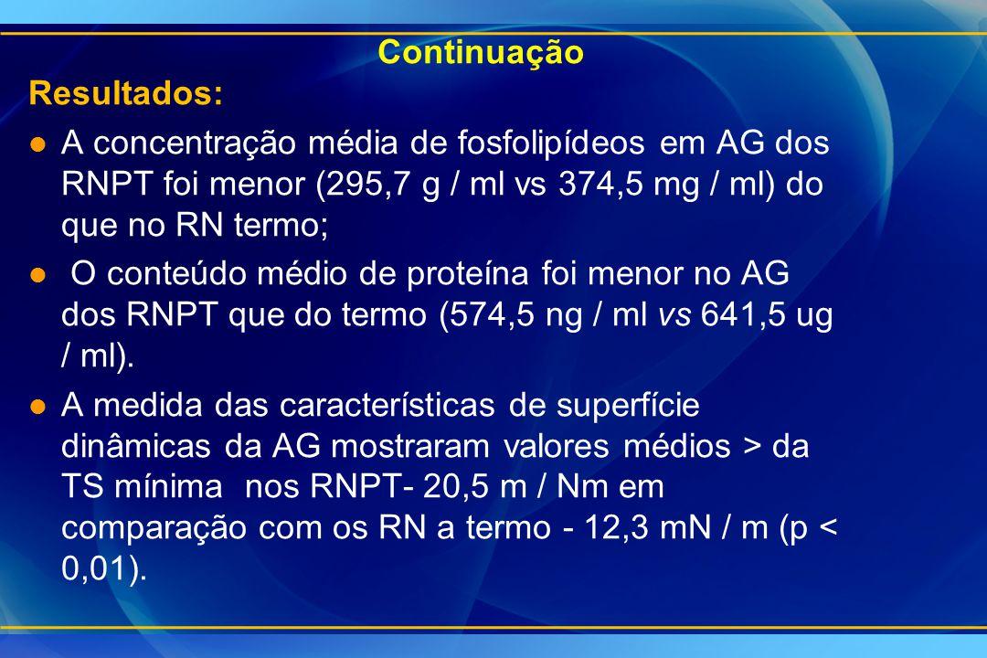 Continuação Resultados: l A concentração média de fosfolipídeos em AG dos RNPT foi menor (295,7 g / ml vs 374,5 mg / ml) do que no RN termo; l O conte