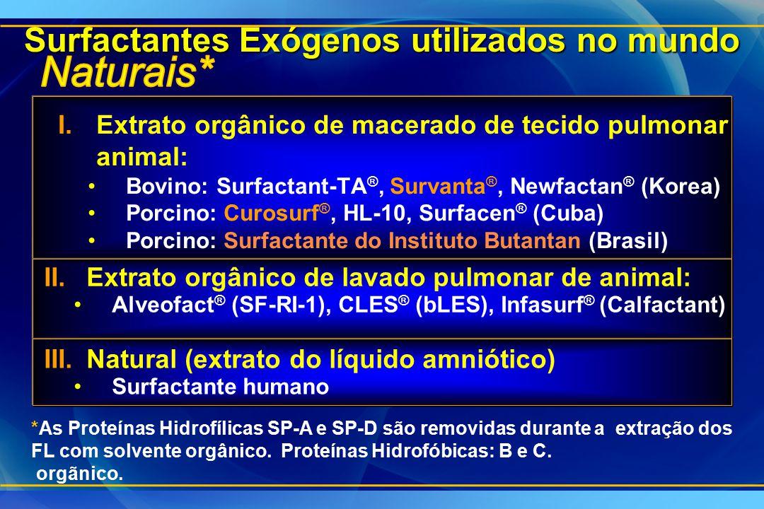I.Extrato orgânico de macerado de tecido pulmonar animal: Bovino: Surfactant-TA ®, Survanta ®, Newfactan ® (Korea) Porcino: Curosurf ®, HL-10, Surface