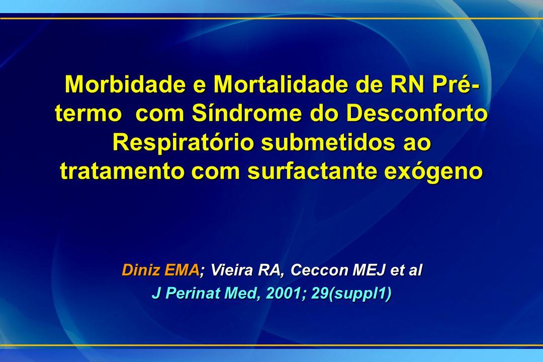 Morbidade e Mortalidade de RN Pré- termo com Síndrome do Desconforto Respiratório submetidos ao tratamento com surfactante exógeno Diniz EMA; Vieira R