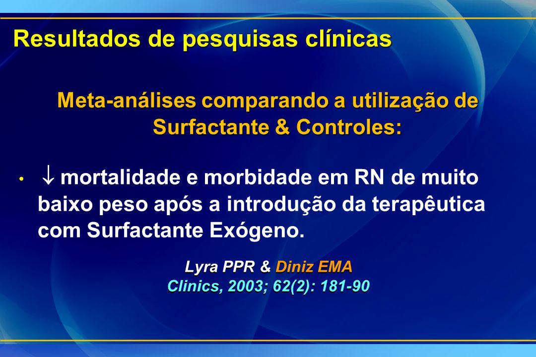 Meta-análises comparando a utilização de Surfactante & Controles:  mortalidade e morbidade em RN de muito baixo peso após a introdução da terapêutica