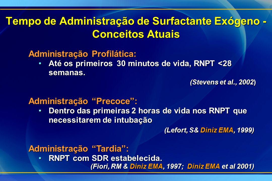 Administração Profilática: Até os primeiros 30 minutos de vida, RNPT <28 semanas.Até os primeiros 30 minutos de vida, RNPT <28 semanas. (Stevens et al