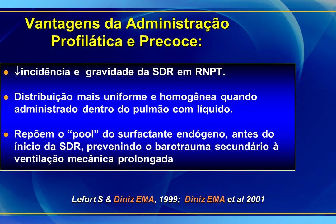 Vantagens da Administração Profilática e Precoce: l  incidência e gravidade da SDR em RNPT. l Distribuição mais uniforme e homogênea quando administr