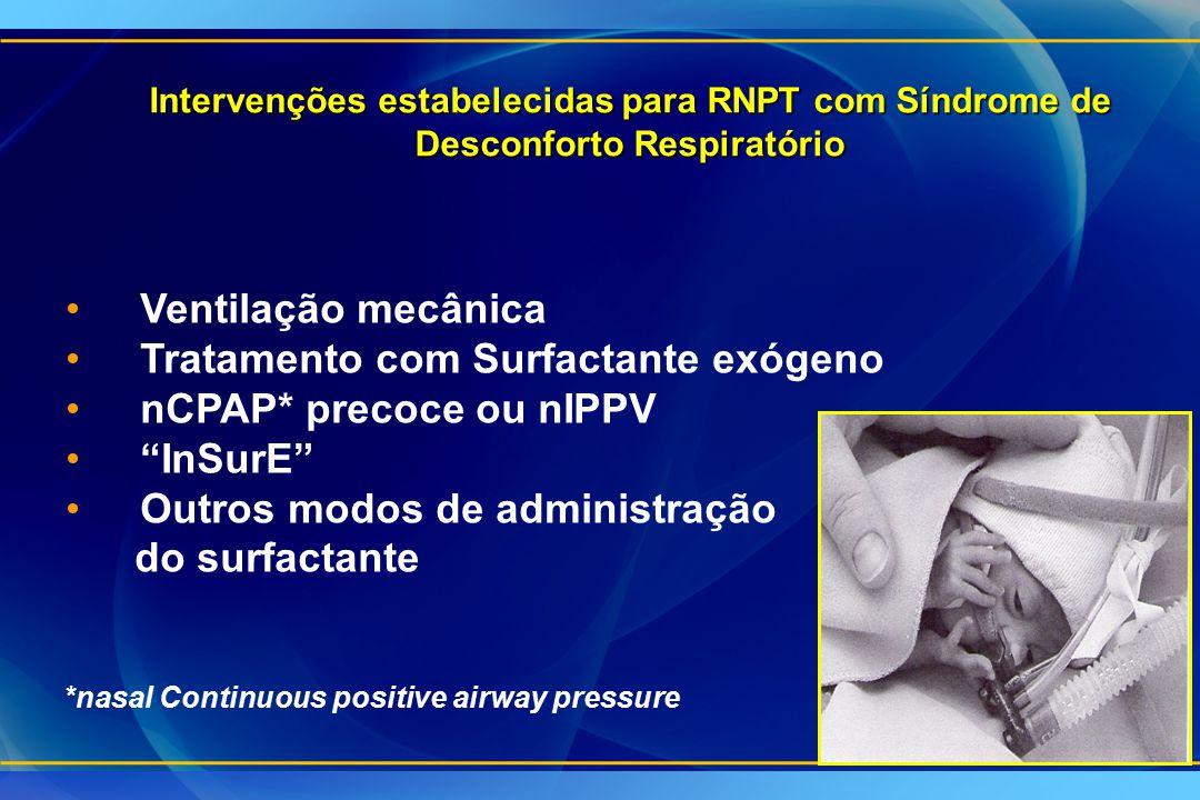 """Ventilação mecânica Tratamento com Surfactante exógeno nCPAP* precoce ou nIPPV """"InSurE"""" Outros modos de administração do surfactante Intervenções esta"""