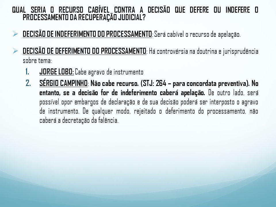 A DECISÃO QUE INDEFERE O PROCESSAMENTO DE UM PEDIDO DE RECUPERAÇÃO JUDICIAL ACARRETA A DECRETAÇÃO DA FALÊNCIA DO DEVEDOR.