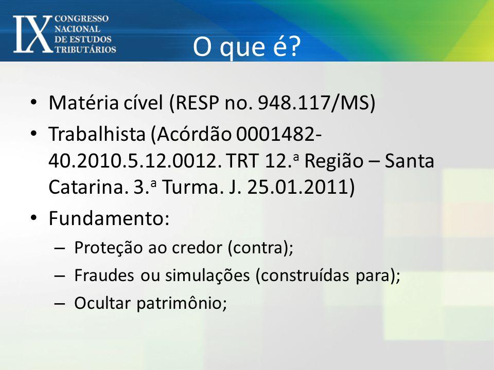 O que é? Matéria cível (RESP no. 948.117/MS) Trabalhista (Acórdão 0001482- 40.2010.5.12.0012. TRT 12. a Região – Santa Catarina. 3. a Turma. J. 25.01.