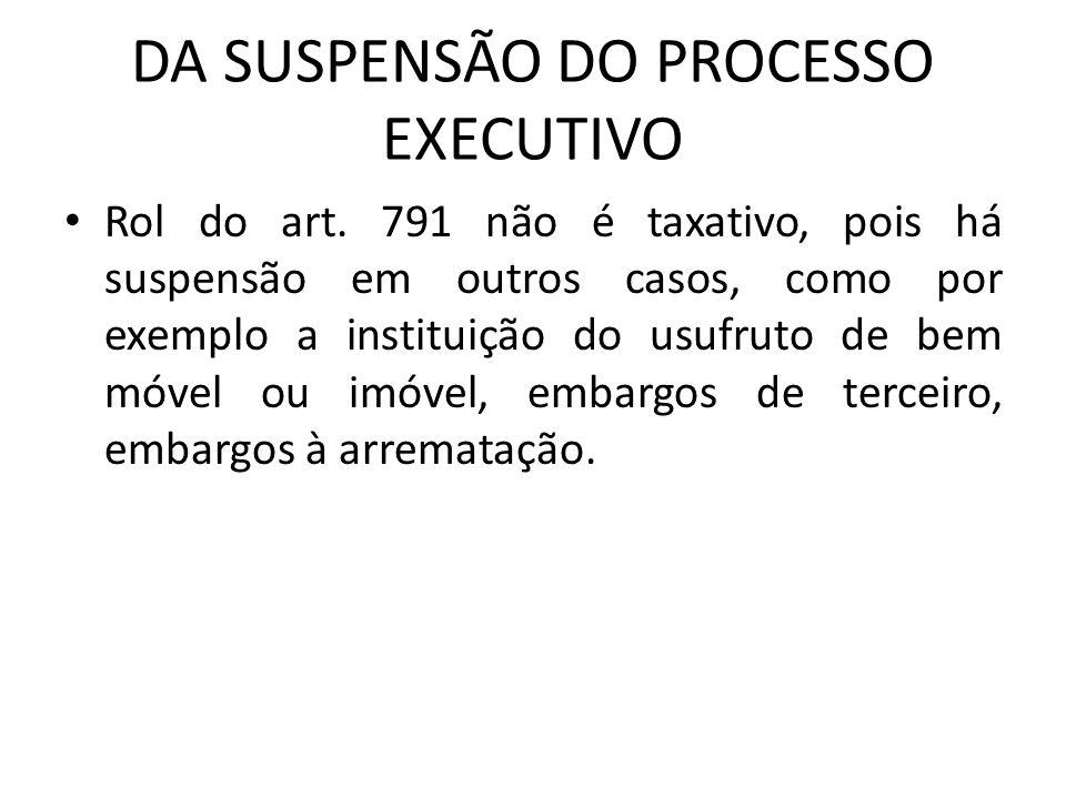 DA SUSPENSÃO DO PROCESSO EXECUTIVO Rol do art.