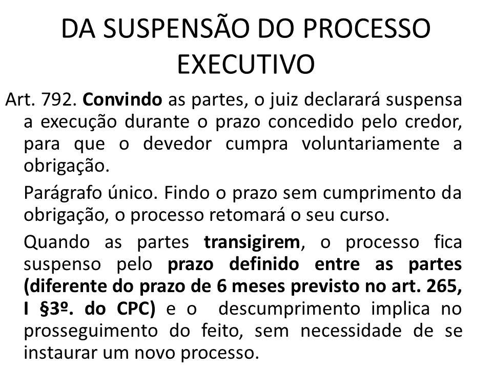 DA SUSPENSÃO DO PROCESSO EXECUTIVO Art. 792. Convindo as partes, o juiz declarará suspensa a execução durante o prazo concedido pelo credor, para que