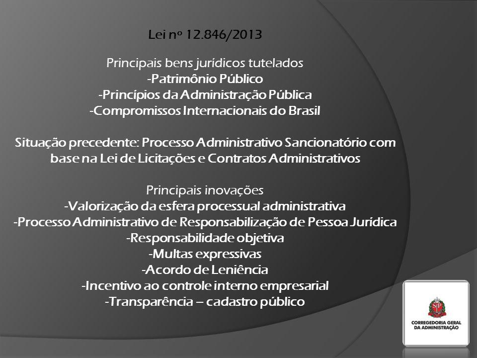 Lei nº 12.846/2013 Principais bens jurídicos tutelados -Patrimônio Público -Princípios da Administração Pública -Compromissos Internacionais do Brasil Situação precedente: Processo Administrativo Sancionatório com base na Lei de Licitações e Contratos Administrativos Principais inovações -Valorização da esfera processual administrativa -Processo Administrativo de Responsabilização de Pessoa Jurídica -Responsabilidade objetiva -Multas expressivas -Acordo de Leniência -Incentivo ao controle interno empresarial -Transparência – cadastro público