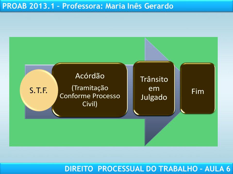 RESPONSABILIDADE CIVIL AULA 1 PROAB 2013.1 – Professora: Maria Inês Gerardo DIREITO PROCESSUAL DO TRABALHO – AULA 6 S.T.F.