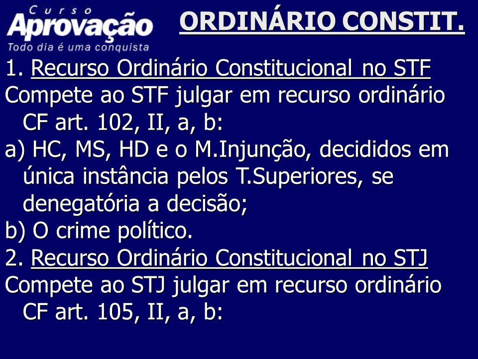 ORDINÁRIO CONSTIT. 1. Recurso Ordinário Constitucional no STF Compete ao STF julgar em recurso ordinário CF art. 102, II, a, b: a) HC, MS, HD e o M.In