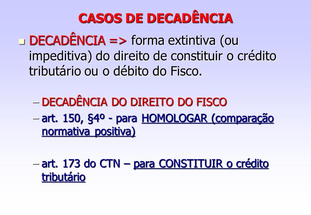 CASOS DE DECADÊNCIA DECADÊNCIA => forma extintiva (ou impeditiva) do direito de constituir o crédito tributário ou o débito do Fisco. DECADÊNCIA => fo