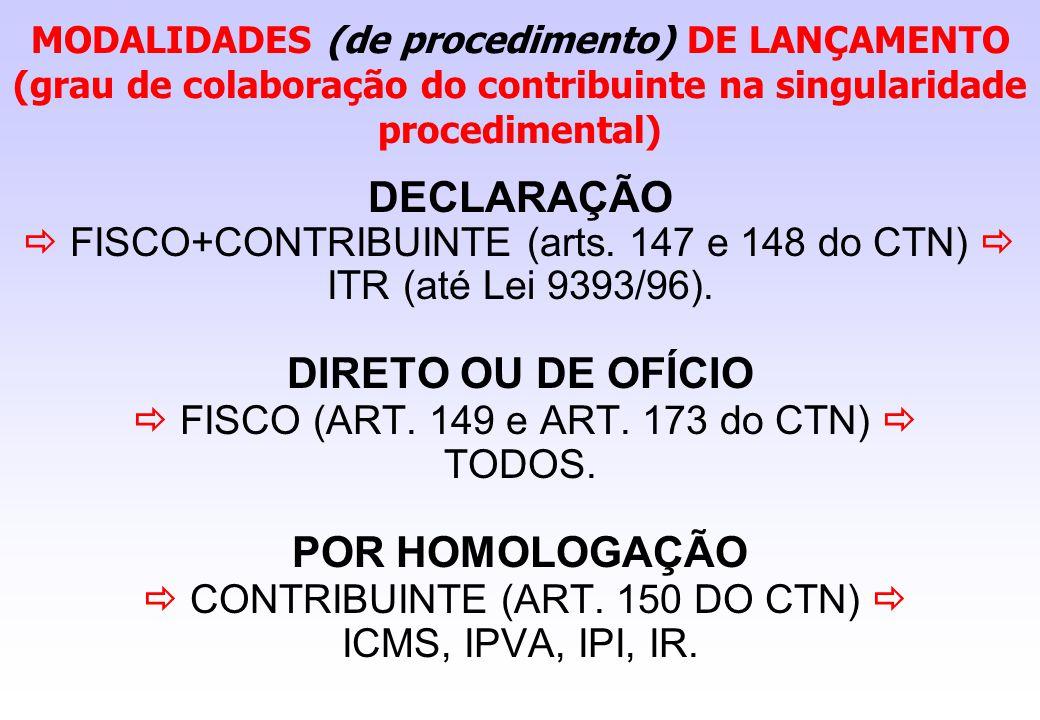 MODALIDADES (de procedimento) DE LANÇAMENTO (grau de colaboração do contribuinte na singularidade procedimental) DECLARAÇÃO  FISCO+CONTRIBUINTE (arts