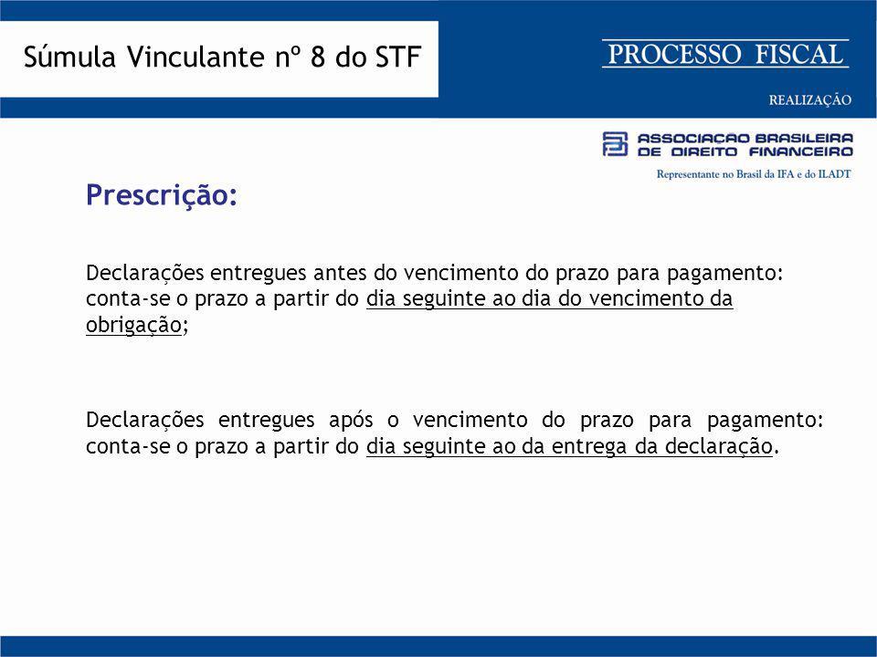 Prescrição: Declarações entregues antes do vencimento do prazo para pagamento: conta-se o prazo a partir do dia seguinte ao dia do vencimento da obrig