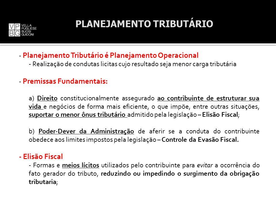 - Planejamento Tributário é Planejamento Operacional - Realização de condutas licitas cujo resultado seja menor carga tributária - Premissas Fundament