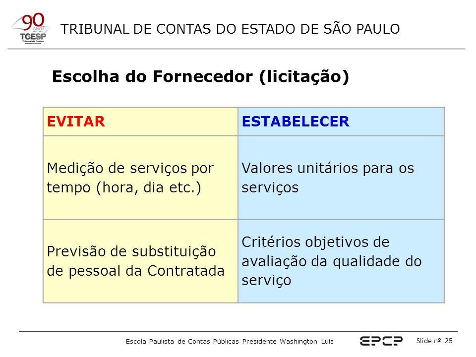 TRIBUNAL DE CONTAS DO ESTADO DE SÃO PAULO Escola Paulista de Contas Públicas Presidente Washington Luís Slide nº 25 EVITARESTABELECER Medição de servi