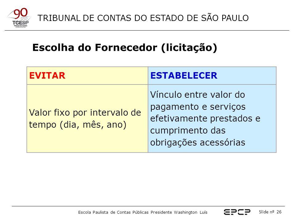 TRIBUNAL DE CONTAS DO ESTADO DE SÃO PAULO Escola Paulista de Contas Públicas Presidente Washington Luís Slide nº 26 EVITARESTABELECER Valor fixo por i