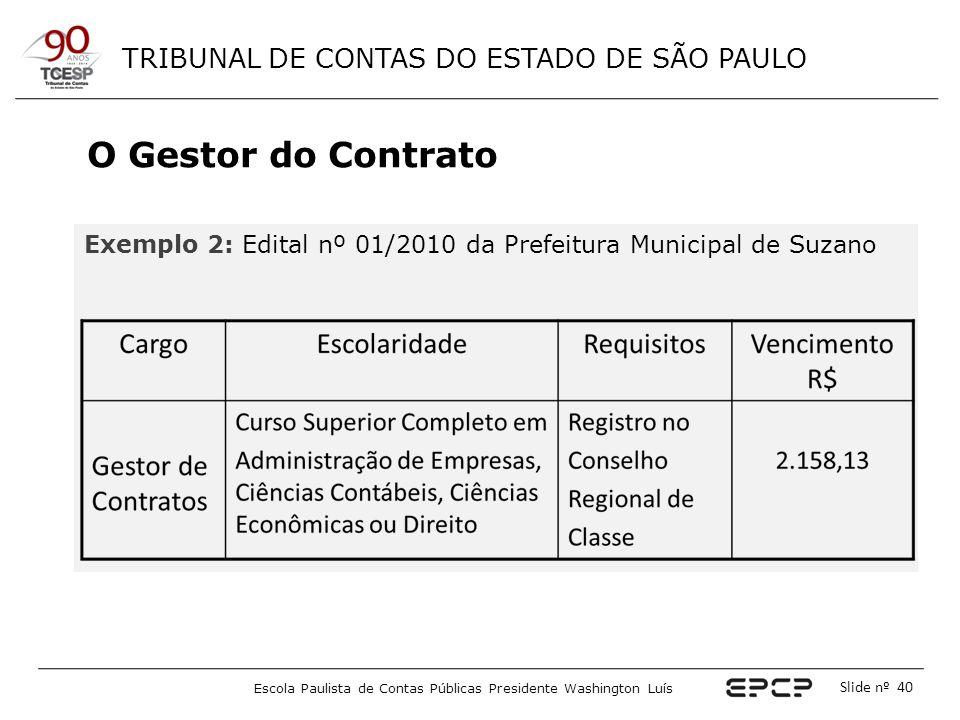 TRIBUNAL DE CONTAS DO ESTADO DE SÃO PAULO Escola Paulista de Contas Públicas Presidente Washington Luís Slide nº 40 O Gestor do Contrato Exemplo 2: Ed