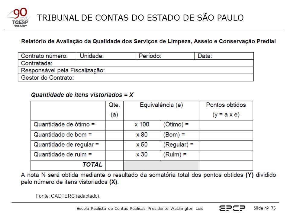 TRIBUNAL DE CONTAS DO ESTADO DE SÃO PAULO Escola Paulista de Contas Públicas Presidente Washington Luís Slide nº 75 Fonte: CADTERC (adaptado).