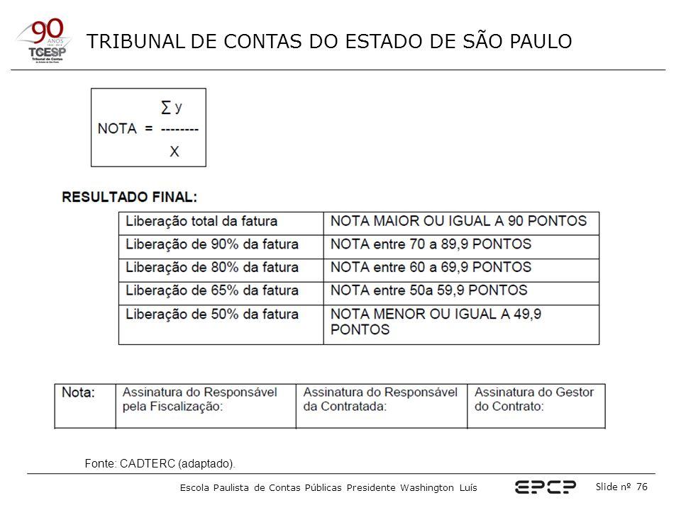 TRIBUNAL DE CONTAS DO ESTADO DE SÃO PAULO Escola Paulista de Contas Públicas Presidente Washington Luís Slide nº 76 Fonte: CADTERC (adaptado).