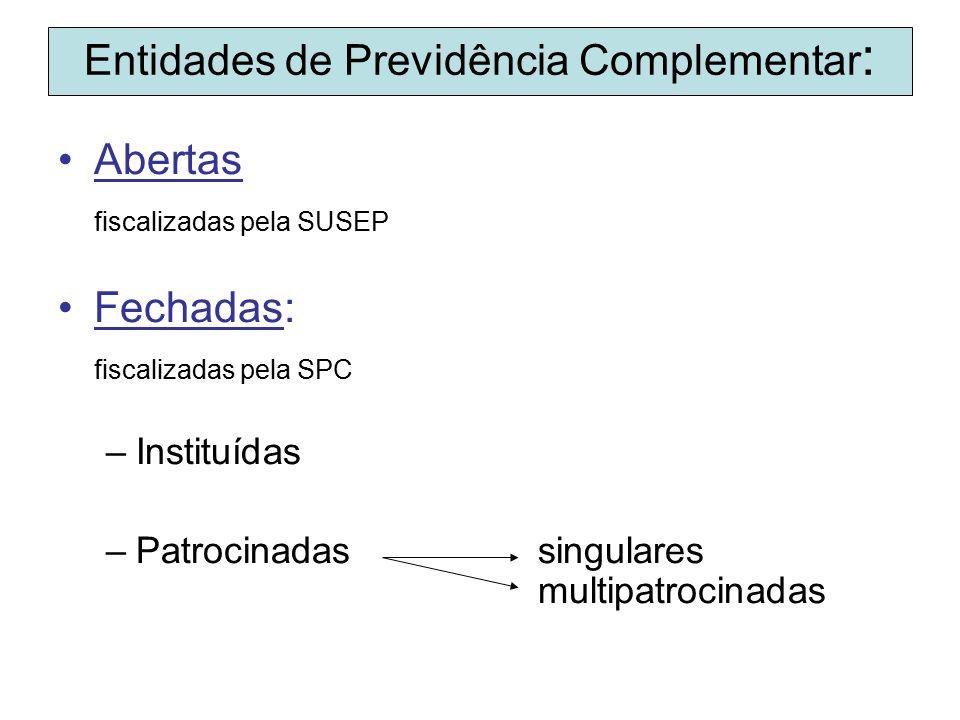Entidades de Previdência Complementar : Abertas fiscalizadas pela SUSEP Fechadas: fiscalizadas pela SPC –Instituídas –Patrocinadas singulares multipat