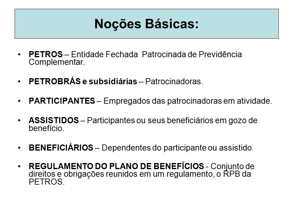 Noções Básicas: PETROS – Entidade Fechada Patrocinada de Previdência Complementar.