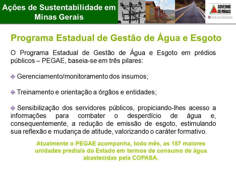O Programa Estadual de Gestão de Água e Esgoto em prédios públicos – PEGAE, baseia-se em três pilares: Gerenciamento/monitoramento dos insumos; Treina