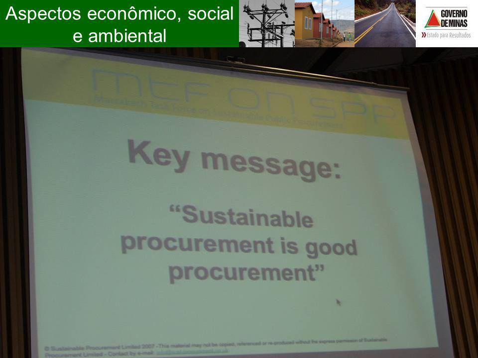 Aspectos econômico, social e ambiental