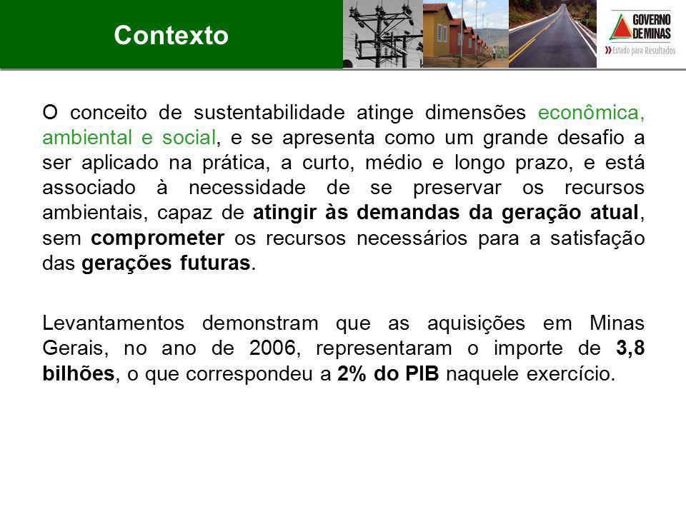 Contexto O conceito de sustentabilidade atinge dimensões econômica, ambiental e social, e se apresenta como um grande desafio a ser aplicado na prátic