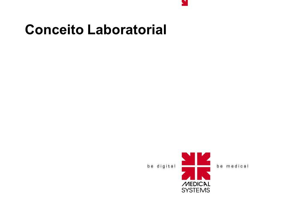 Fluxo de Processo de um Laboratório Processo Macro Recepção Sala de Coleta Área Técnica Laudos Visão do Paciente Faturamento