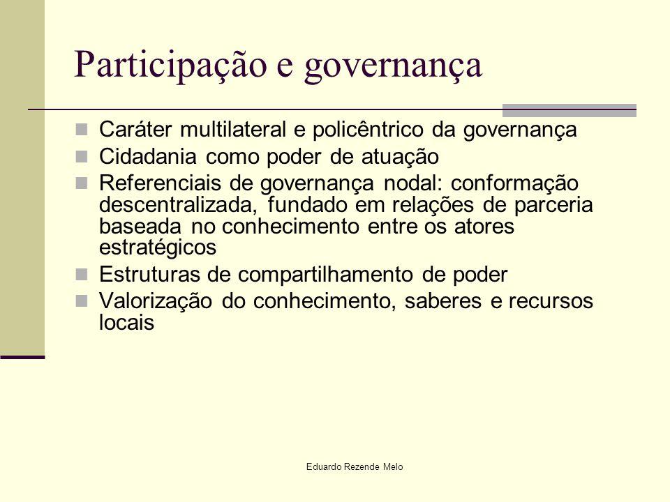 Eduardo Rezende Melo Participação e governança Caráter multilateral e policêntrico da governança Cidadania como poder de atuação Referenciais de gover