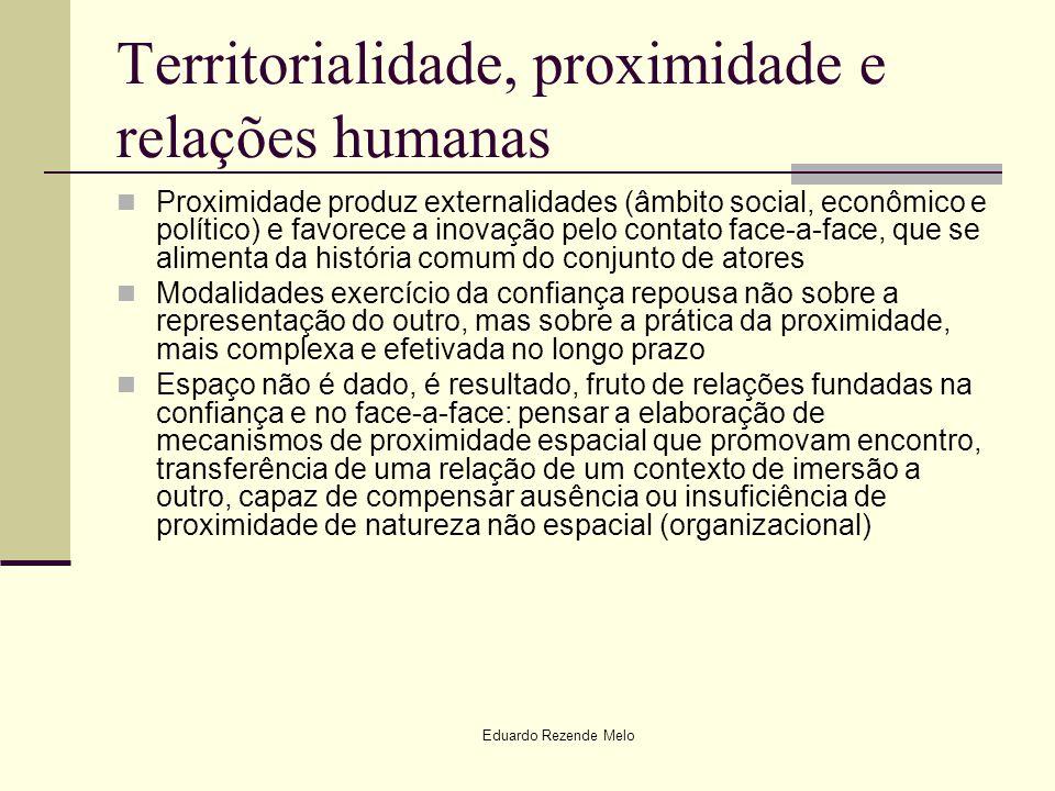 Eduardo Rezende Melo Territorialidade, proximidade e relações humanas Proximidade produz externalidades (âmbito social, econômico e político) e favore