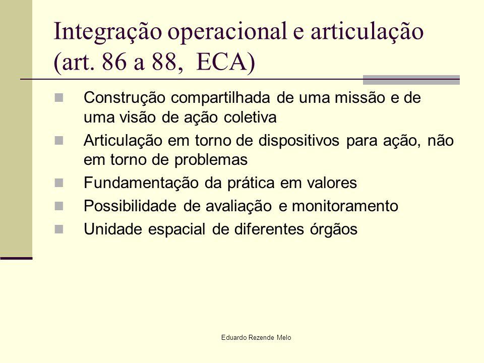 Eduardo Rezende Melo Integração operacional e articulação (art. 86 a 88, ECA) Construção compartilhada de uma missão e de uma visão de ação coletiva A