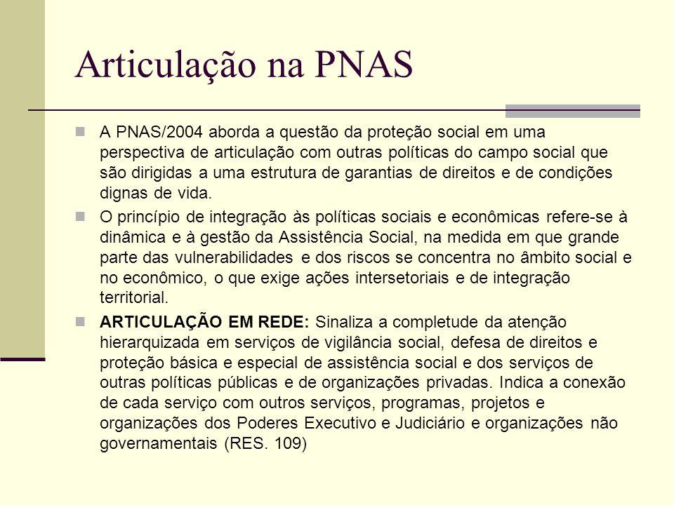 Articulação na PNAS A PNAS/2004 aborda a questão da proteção social em uma perspectiva de articulação com outras políticas do campo social que são dir