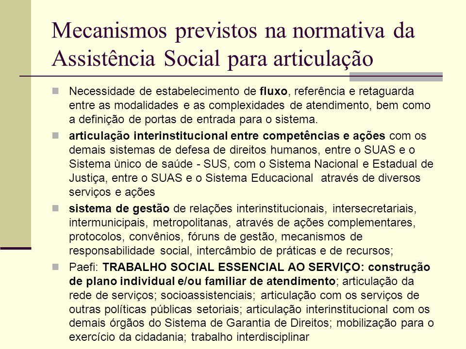 Mecanismos previstos na normativa da Assistência Social para articulação Necessidade de estabelecimento de fluxo, referência e retaguarda entre as mod