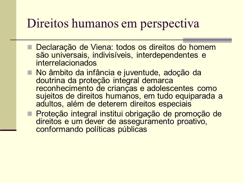 Direitos humanos em perspectiva Declaração de Viena: todos os direitos do homem são universais, indivisíveis, interdependentes e interrelacionados No